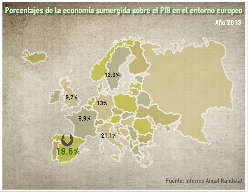 mapa europa economia