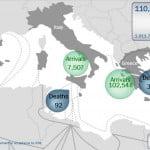 El drama sirio, suma y sigue